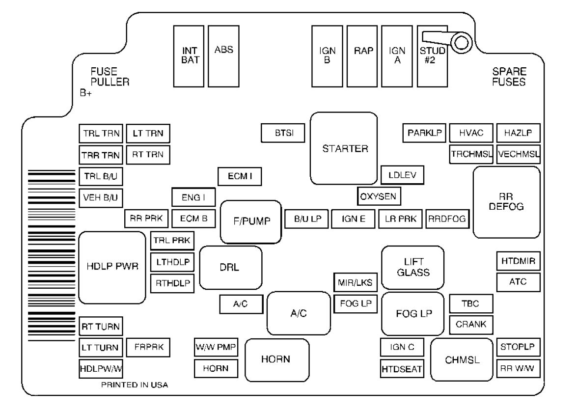 Gmc Envoy  2001  - Fuse Box Diagram