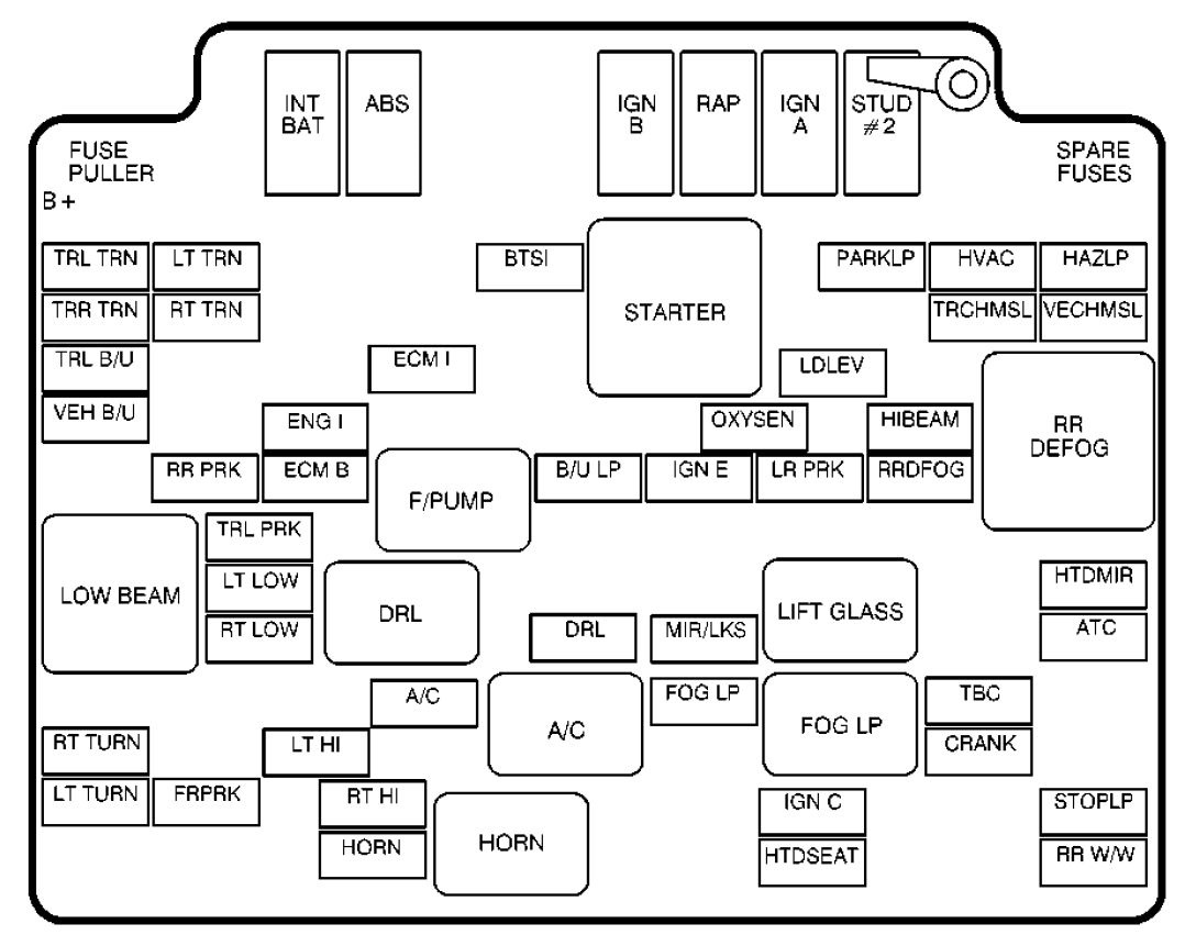Gmc Envoy 1998 2000 Fuse Box Diagram Auto Genius 98 Accord