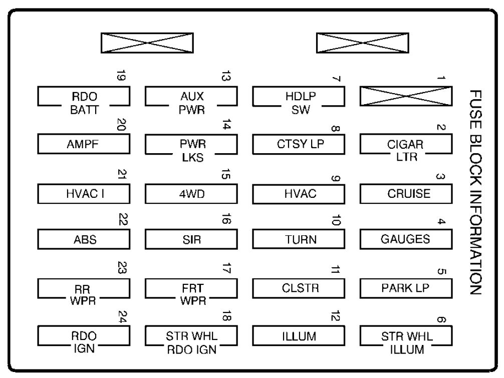 gmc envoy  1998 - 2000  - fuse box diagram