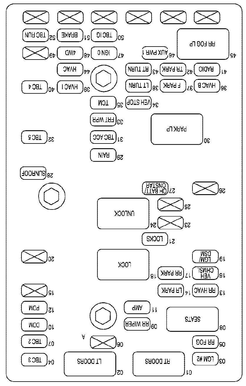Gmc Envoy  2007 - 2009  - Fuse Box Diagram