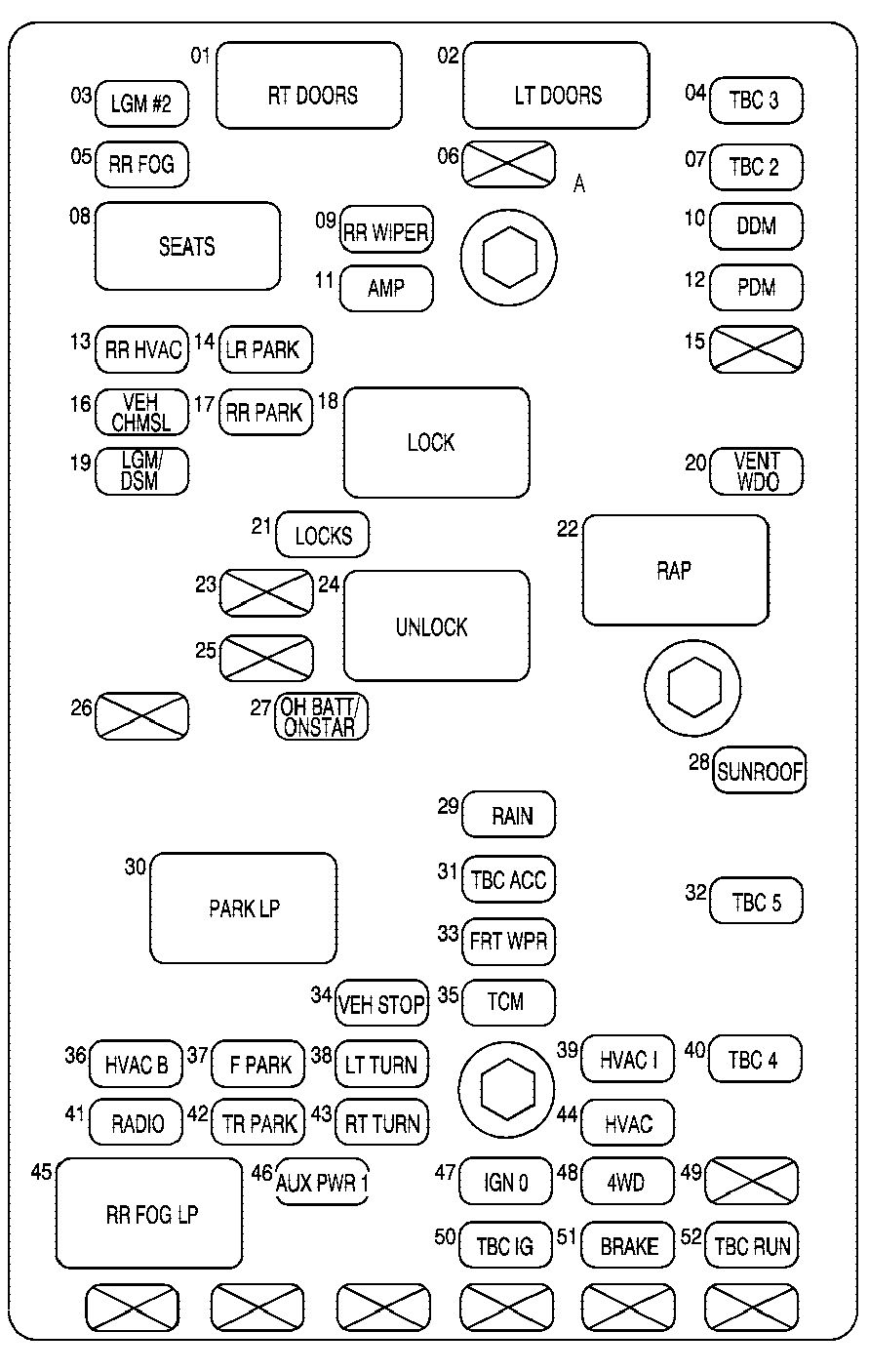 Gmc Envoy 2006 Fuse Box Diagram Auto Genius Chrysler Voyager Radio Mk2 Rear Underseat Block Xl