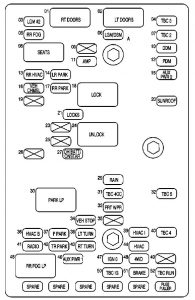 gmc envoy (2003 - 2004) - fuse box diagram - auto genius 2003 envoy fuse box diagram