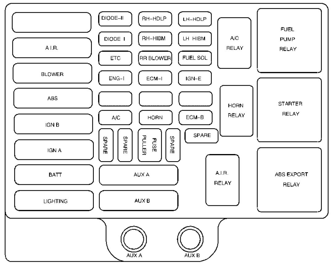 gmc savana  2001 - 2002  - fuse box diagram