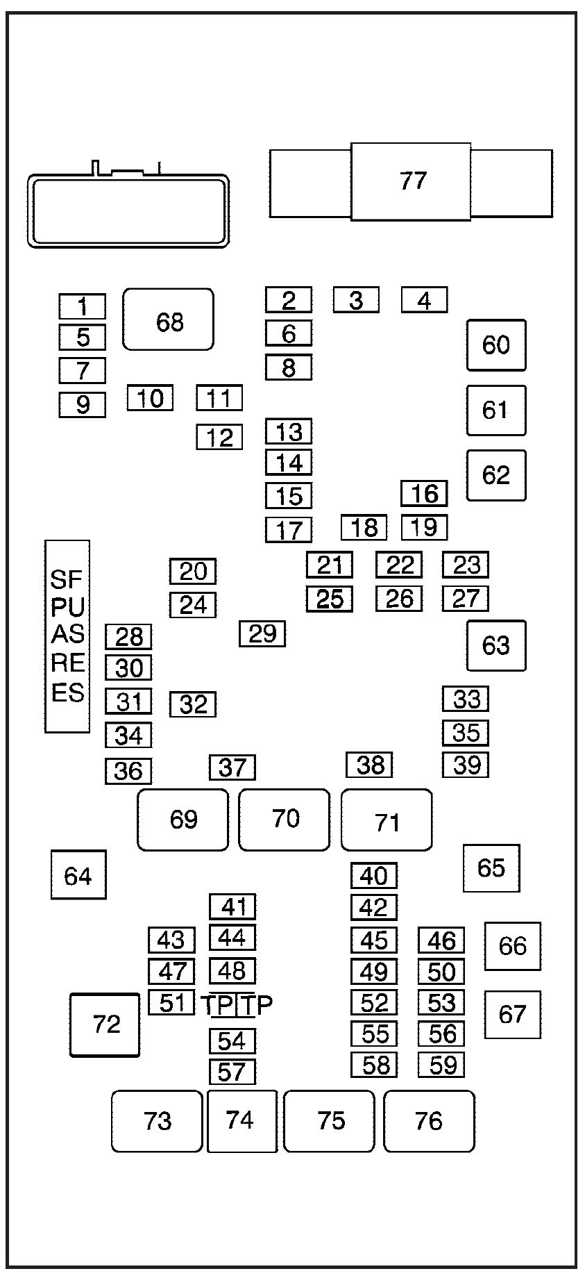 GMC savana fuse box engine compartment 2008 1974 chevy fuse box diagram trusted wiring diagrams