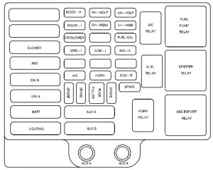 Gmc Savana 1999 2000 Fuse Box Diagram