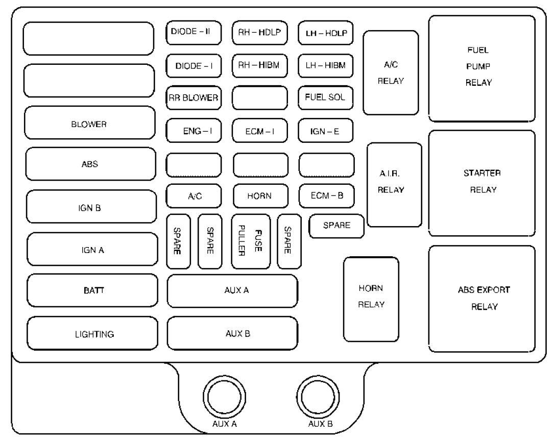1999 chevy 3500 van fuse box product wiring diagrams u2022 rh genesisventures us 2005 Chevy Malibu Fuse Box Diagram 2002 Ford F-250 Fuse Box Diagram
