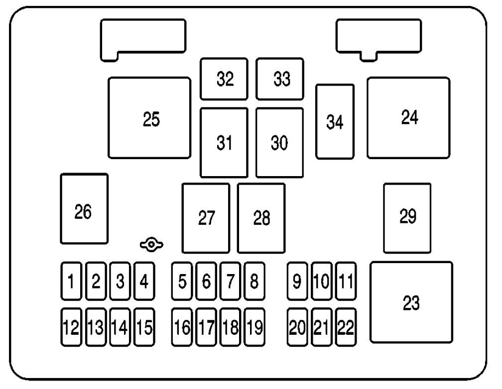 Gmc Savana  2006 - 2007  - Fuse Box Diagram