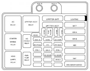 gmc safari mk2  2000 - 2003  - fuse box diagram