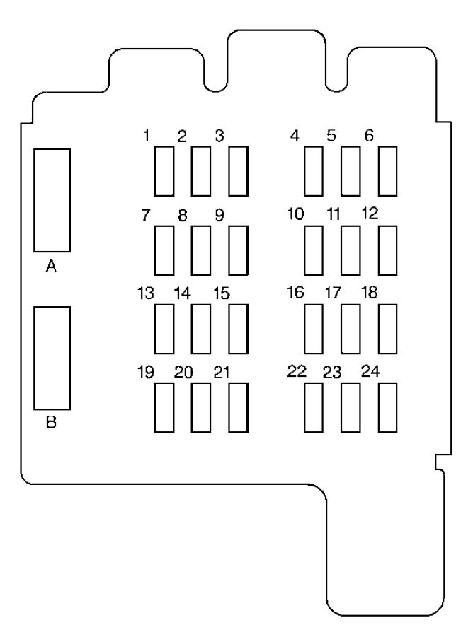 gmc safari mk2 (2000 – 2003) – fuse box diagram