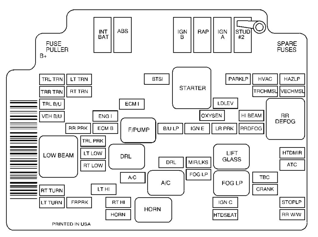 98 gmc sonoma fuse diagram wiring diagram table Stater 1999 GMC Jimmy Diagram