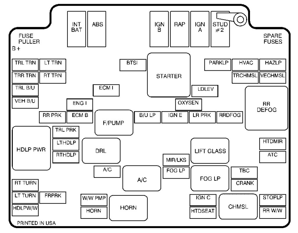 gmc jimmy fuse box engine compartment gmc jimmy (2002 2005) fuse box diagram auto genius 2002 F 250 Fuse Box Diagram at soozxer.org