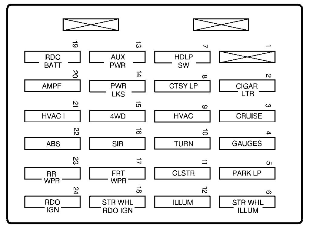 gmc jimmy (1999 2000) fuse box diagram auto genius 2011 gmc fuse box diagram gmc jimmy (1999 2000) fuse box diagram