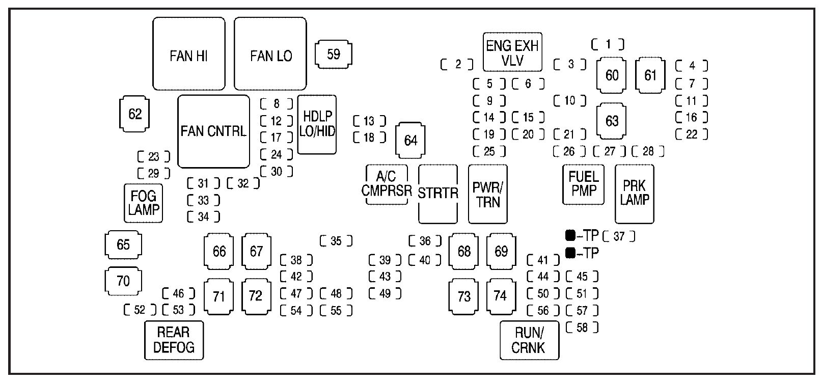 gmc yukon fuse panel diagram in addition 2008 gmc acadia