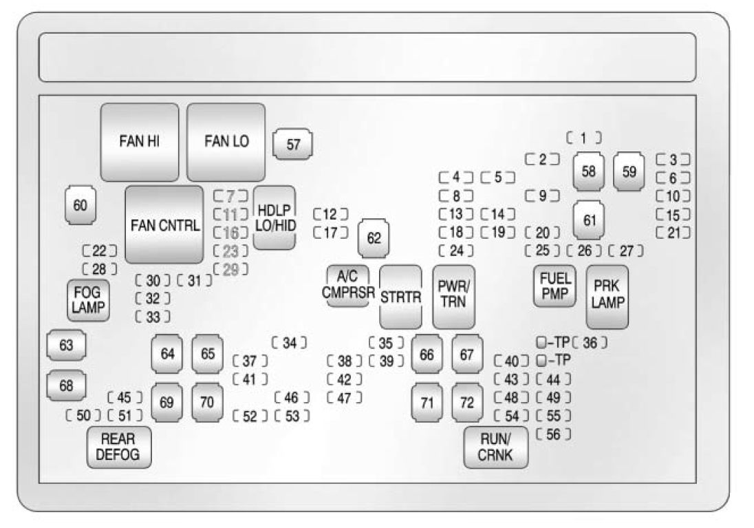 Gmc Sierra 2009 2013 Fuse Box Diagram Auto Genius 1998 F150 4 2l Panel Engine Compartment