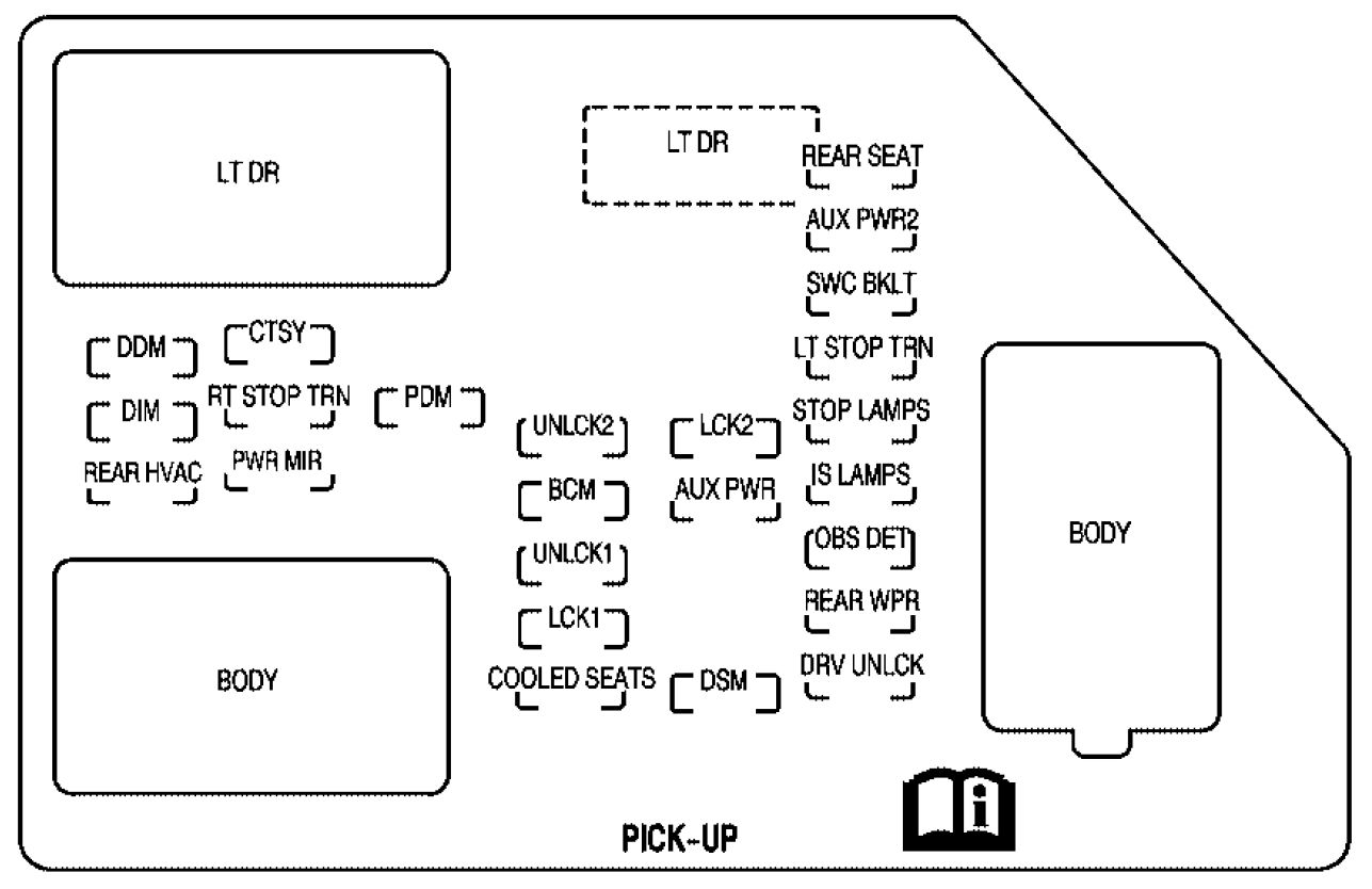 gmc sierra 2007 - fuse box diagram
