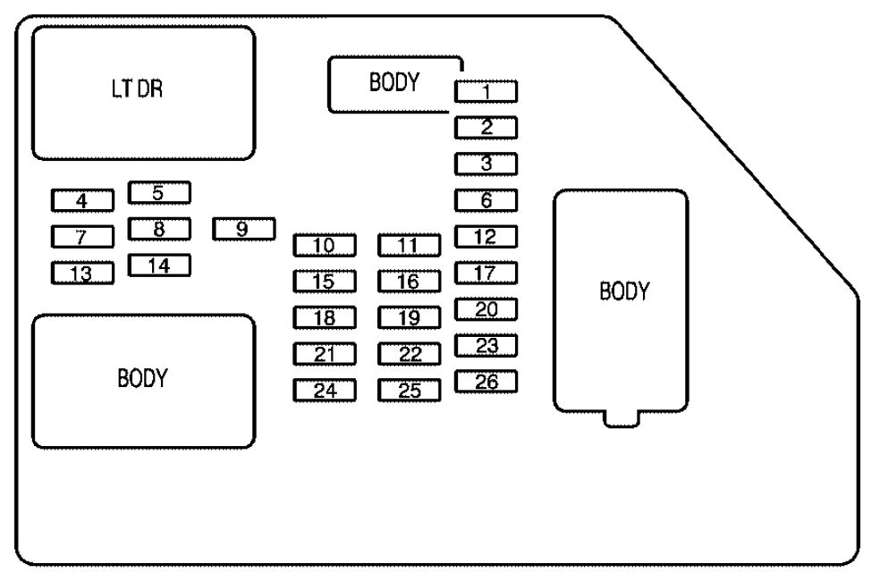 gmc sierra  2008  - fuse box diagram
