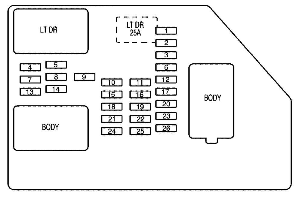 1967 chevelle malibu hot radio fuse box explore schematic wiring rh appkhi com