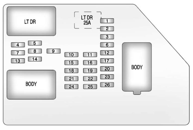 Gmc Sierra  2009 - 2013  - Fuse Box Diagram