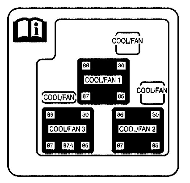Gmc Sierra Mk1  2006  - Fuse Box Diagram