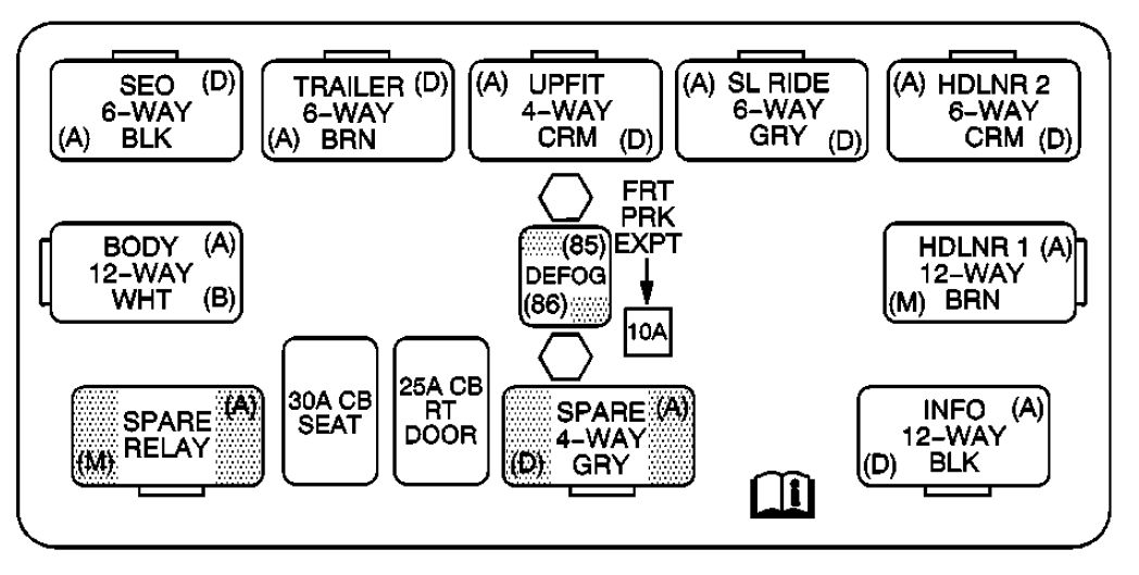 gmc sierra fuse box location gmc sierra mk1 (2003 - 2004) - fuse box diagram - auto genius