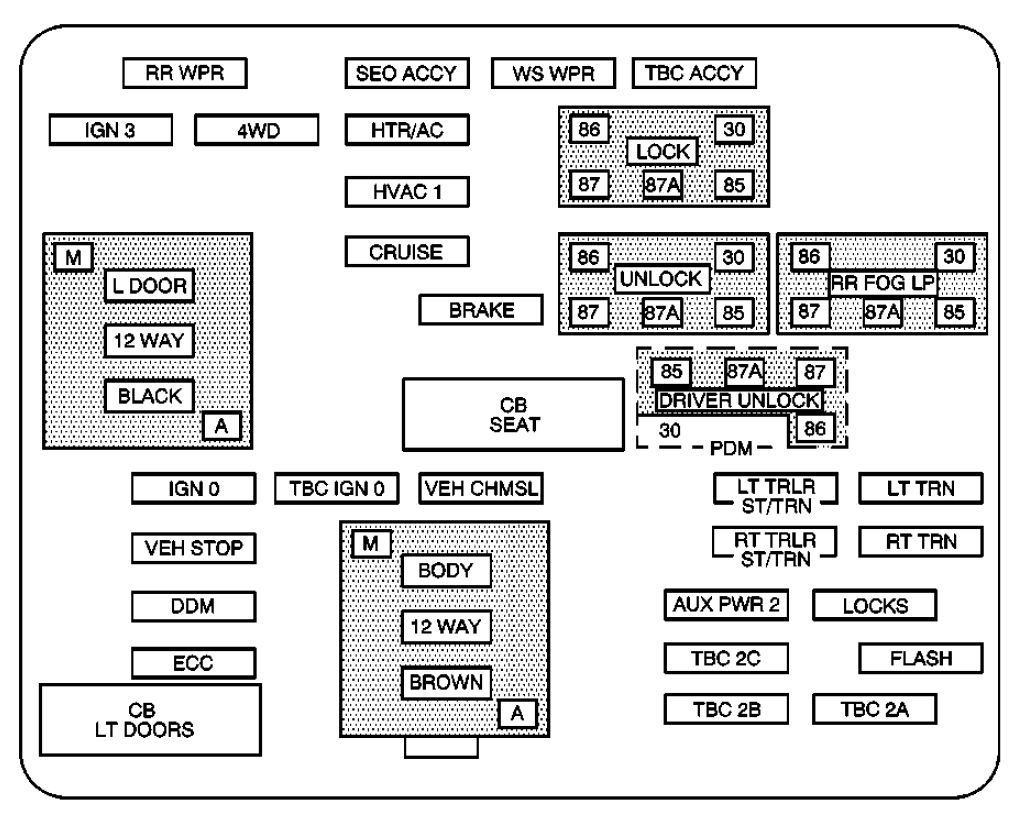 gmc sierra mk1 (2003 – 2004) – fuse box diagram
