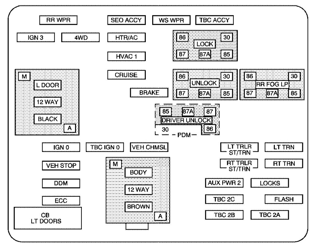 gmc sierra mk1 (2005) – fuse box diagram