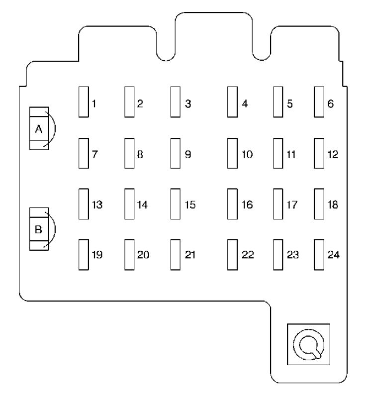 GMC Sierra mk1 (1996 - 1998) - fuse box diagram - Auto Genius