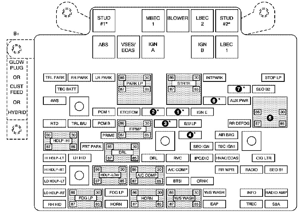 gmc sierra mk1  2005  - fuse box diagram