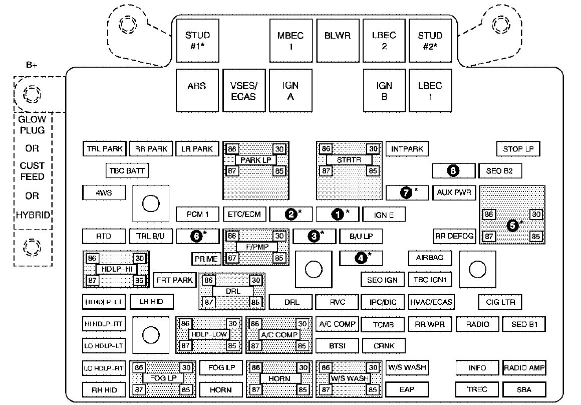 gmc sierra mk1 fuse box engine compartment 2006 2006 gmc sierra wiring diagram 1987 gmc truck wiring diagram 2004 Trailblazer Wiring Schematic at bayanpartner.co