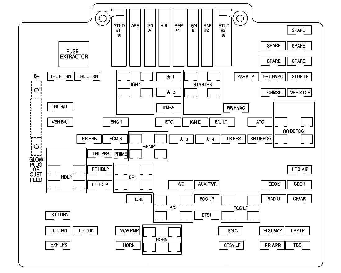 Gmc Sierra Mk1  2001 - 2002  - Fuse Box Diagram