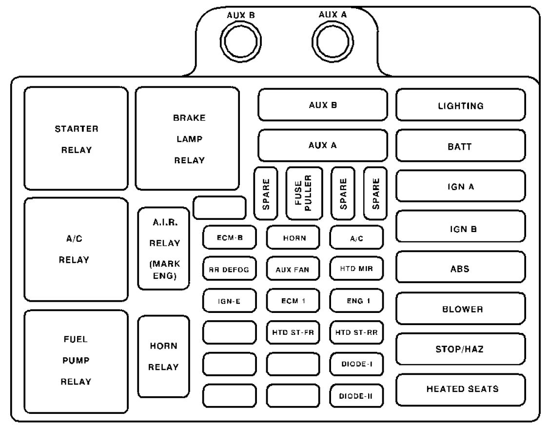 2ofgj Buick Regal Light Fuse Drivers Side Door Another Fuse Panel further Civic Del Sol Fuse Panel Printable Copies Fuse Diagrams Here 1966666 further Fuel Pump Wiring Diagram For 1998 Chevy Silverado 1500 likewise Chevrolet Aveo Mk1 2002 2011 Fuse Box Diagram also 2gqg5 2000 Silverado 1500 Sportside Lh Tail Light. on 2004 chevy silverado tail light wiring diagram
