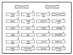 1991 gmc jimmy fuse box diagram learn wiring diagram effectively u2022 rh thegadgetgurus co