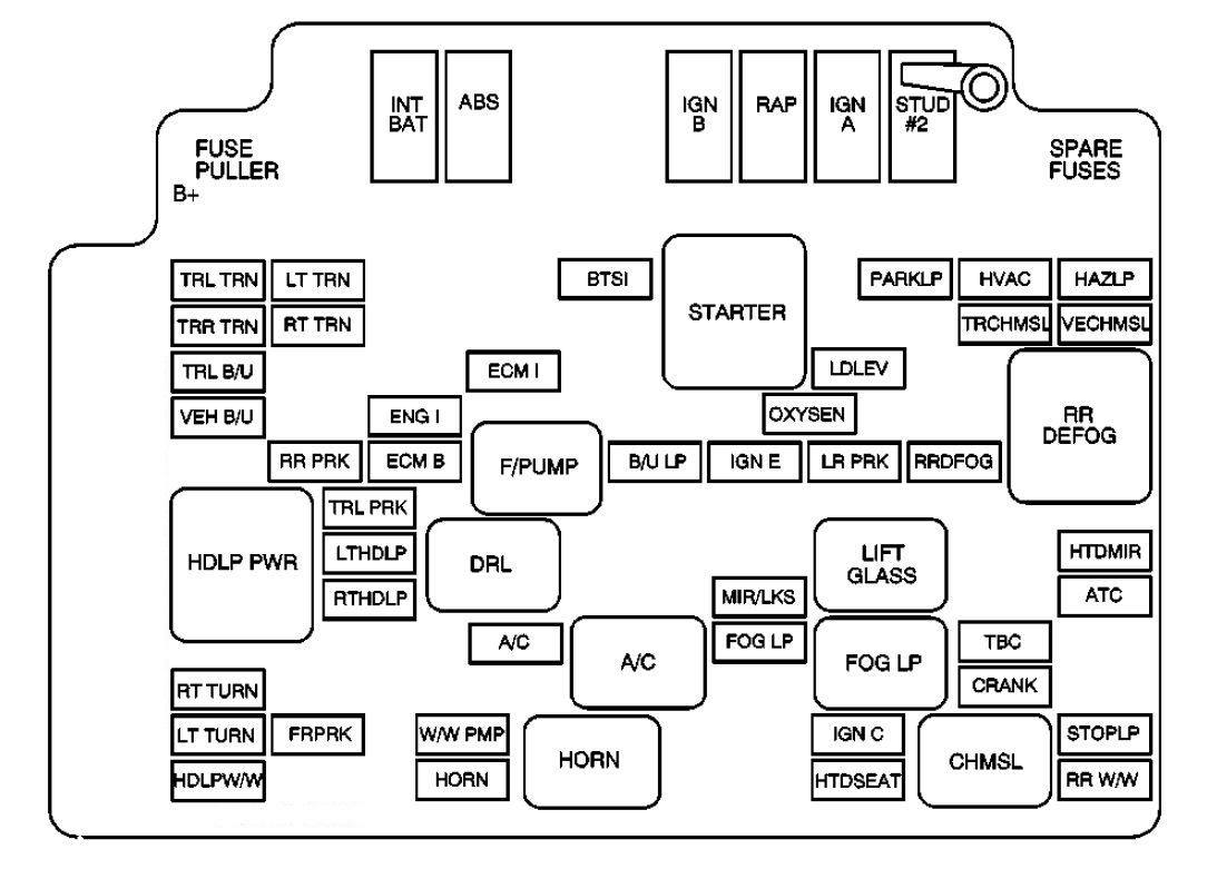 2004 gmc fuse diagram