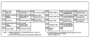 GMC T-Series - fuse box - instrument panel