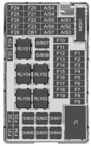 Buick Encore - fuse box - instrument panel