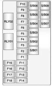 Buick Encore - fuse box - rear compartment