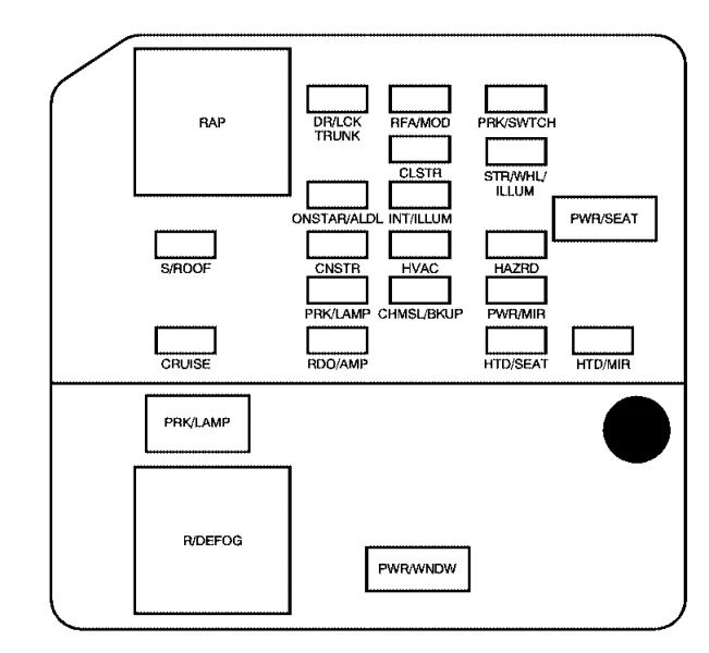 buick lacrosse  2005 - 2007  - fuse box diagram