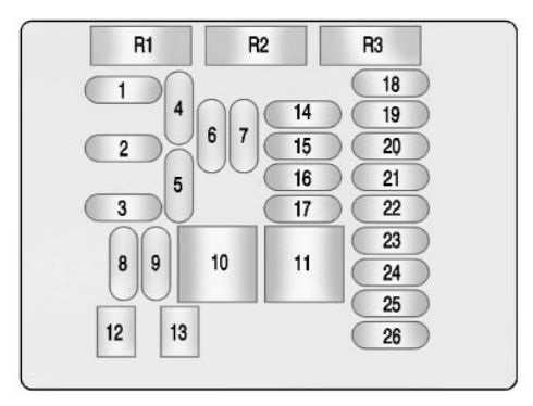 buick lacrosse mk2 second generation 2010 fuse box diagram buick lacrosse fuse box instrument panel