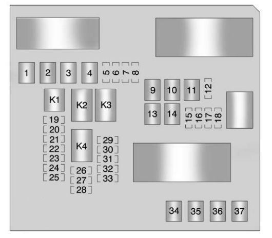 Buick Lacrosse  2011- 2012  - Fuse Box Diagram