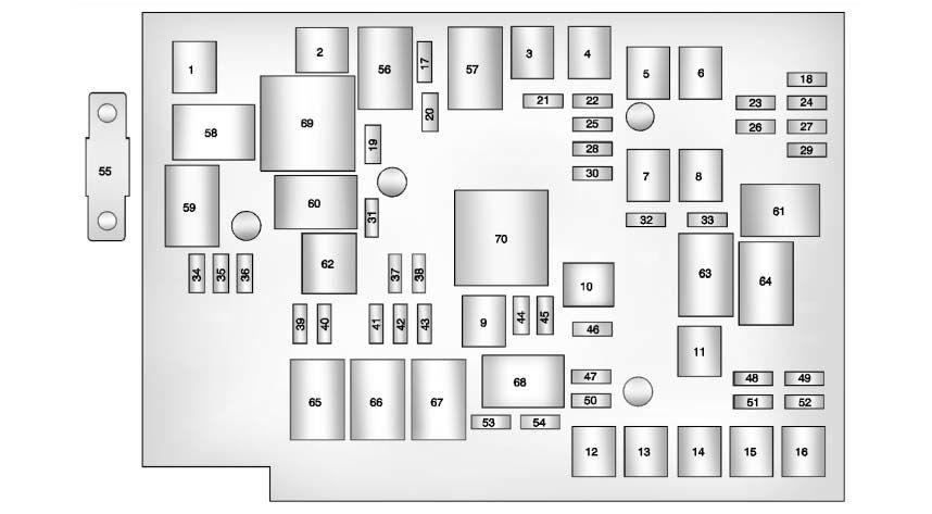 GMC Terrain (2011 - 2012) - fuse box diagram - Auto Genius