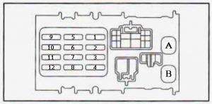 geo prizm 1990 1995 fuse box diagram auto genius rh autogenius info 1994 geo prizm fuse box diagram 1994 geo prizm fuse box location