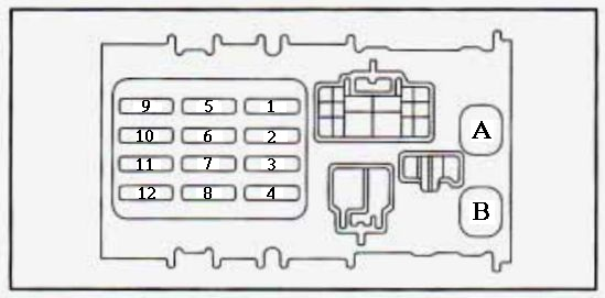 Geo Prizm  1990 - 1995  - Fuse Box Diagram