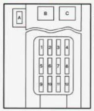 geo prizm (1996 – 1997) – fuse box diagram