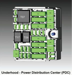 Alfa Romeo Giulia - fuse box diagram - battery engine compartment power distribution center (PDC)