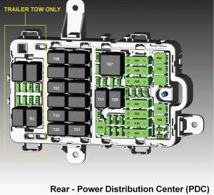 Alfa Romeo Giulia - fuse box diagram - rear power distribution center (PDC)