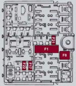 Alfa Romeo Giulia - fuse box - luggage compartment
