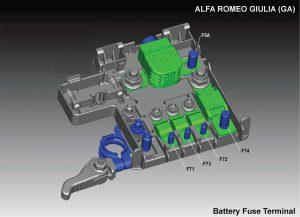 Alfa Romeo Giulia - fuse box diagram - battery terminal