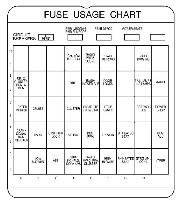 buick century (2000) – fuse box diagram