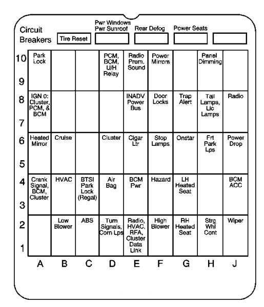 buick century (2002 – 2003) – fuse box diagram