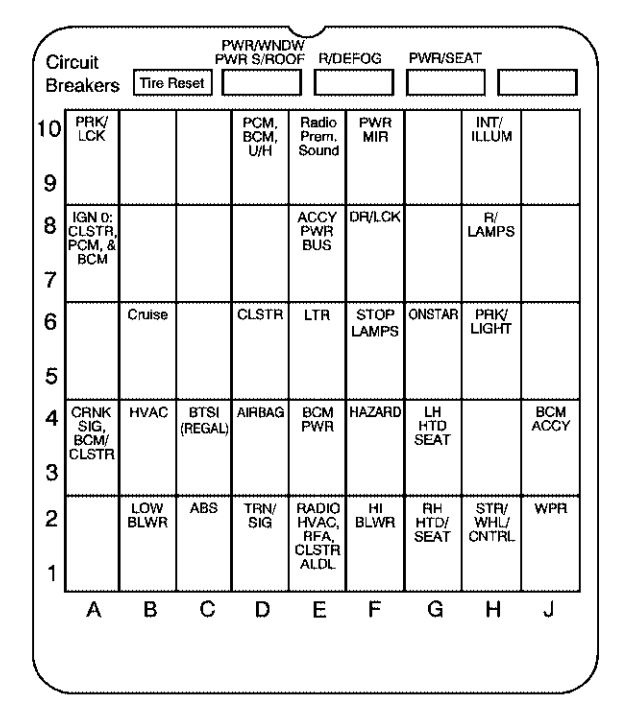Buick Century  2004 - 2005  - Fuse Box Diagram